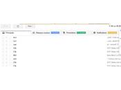 Comment envoyer recevoir emails depuis Gmail avec autre adresse email