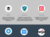 #Infographie boite outils pour lancer startup