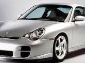 Porsche scandale réglementation