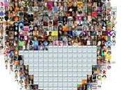 Photo-Mosaique sauce Google Maps