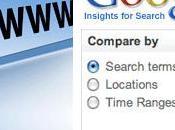 Google Insights Search outil d'analyse requêtes très complet