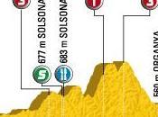 Tour France 2009 7ème étape Barcelone Andorre Arcalis parcours)