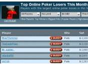 """""""Top losers"""" fait gagner 130$"""