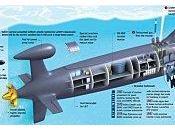 premier sous-marin nucléaire d'attaque indien