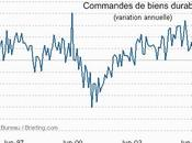 perspectives sociétés portent bourse Paris
