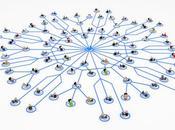 crowdsourcing: quand milliers têtes valent mieux qu'une!