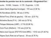 Cantonale partielle Argenteuil