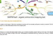 Test service mind mapping ligne MAPMYself