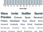 moteur recherche mots clés temps réel pour Twitter