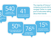 consommateurs européens sont influencés Internet alors publicité traditionnelle!
