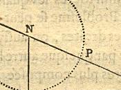 méthode Descartes pour résoudre équation second degré