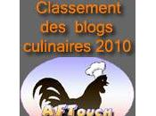 Concours blogs culinaires AFTOUCH