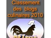 Concours aftouch-cuisine