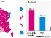 Autisme français, leçon régionales