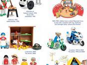 était fois Playmobil