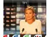 Télévisions iPhone autres smartpohones