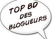 blogueurs classement Mars 2010
