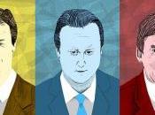 Royaume-Uni l'heure choix incertains