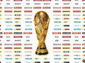 Coupe Monde Football FIFA 2010 lignes n°13