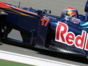 Bilan Essais Toro Rosso
