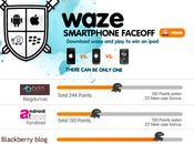 Concours Waze Blog