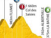 Tour France 2010 9ème étape Morzine-Avoriaz Saint-Jean-de-Maurienne (204.5
