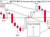 Goldman Sachs chahute marché