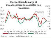 handicaps l'économie française Alain Sueur