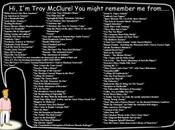 citations Troy McClure dans Simpsons