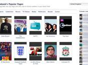 Facebook lance Genius pour plus Like