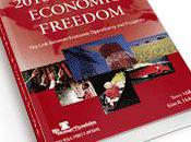 Index Economic Freedom 2010