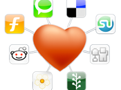 plug-ins sociaux compatibles WordPress
