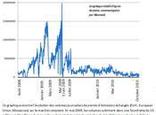 """""""Cap Trade"""" vers marchés d'échanges carbone"""