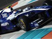 Bilan Essais Pirelli Williams