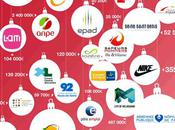 prix choses logo, site internet, publicité…