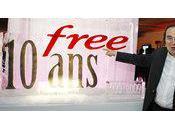 Free Appels gratuits illimités vers tous autres opérateurs mobiles français