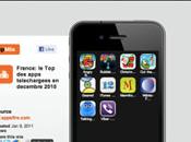 AppsFire: classement applications plus téléchargées France