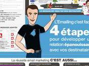 Emailing billets plus 2010 blog Message Business
