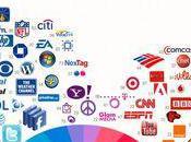 l'importance couleur dans logo
