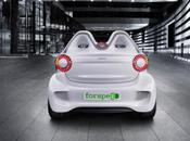 Smart Forspeed