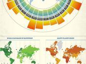 Infographie Soleil Bonheur