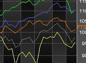 Bourse Francfort acheteurs relever