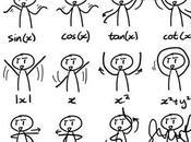 Danse mathématiques