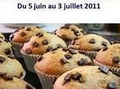 Muffins poivron chorizo