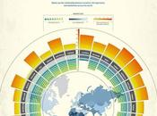 L'infographie soleil bonheur