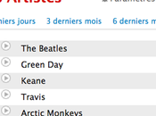 Aujourd'hui marque d'une époque: Green Day...
