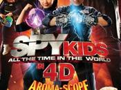 Kids Aroma-scope