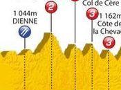 Parcours 2011 profil, carte vidéo l'étape Issoire Saint-Flour