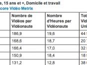 téléwwwision Jean-Christophe LEROY, DigiLowCost spécialiste marché filiale groupe TVLowCost, inventé néologisme pour qualifier l'explosion vidéo Internet TÉLÉWWWISION