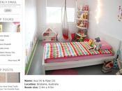 Passion déco chambres d'enfants